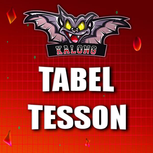 Tabel Tesson kalong