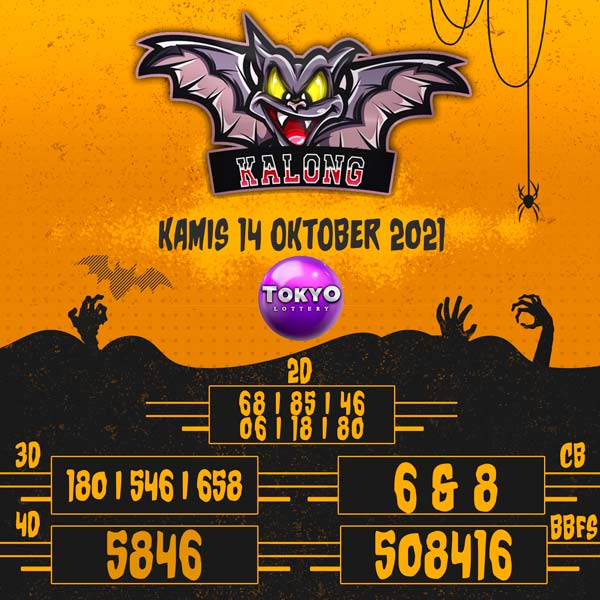 prediksi kalong tokyo 14 oktober 2021