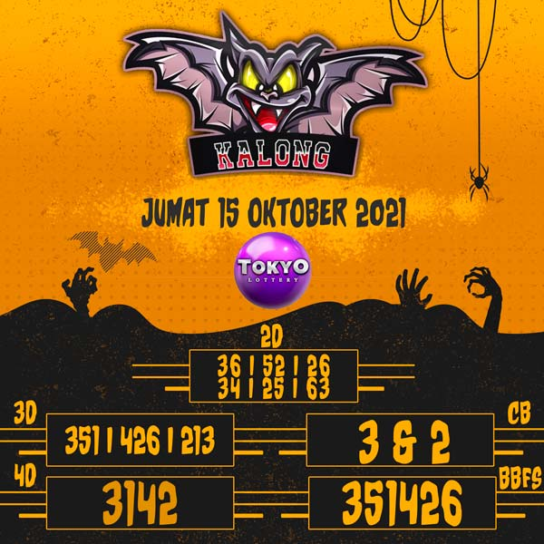 prediksi kalong tokyo 15 oktober 2021